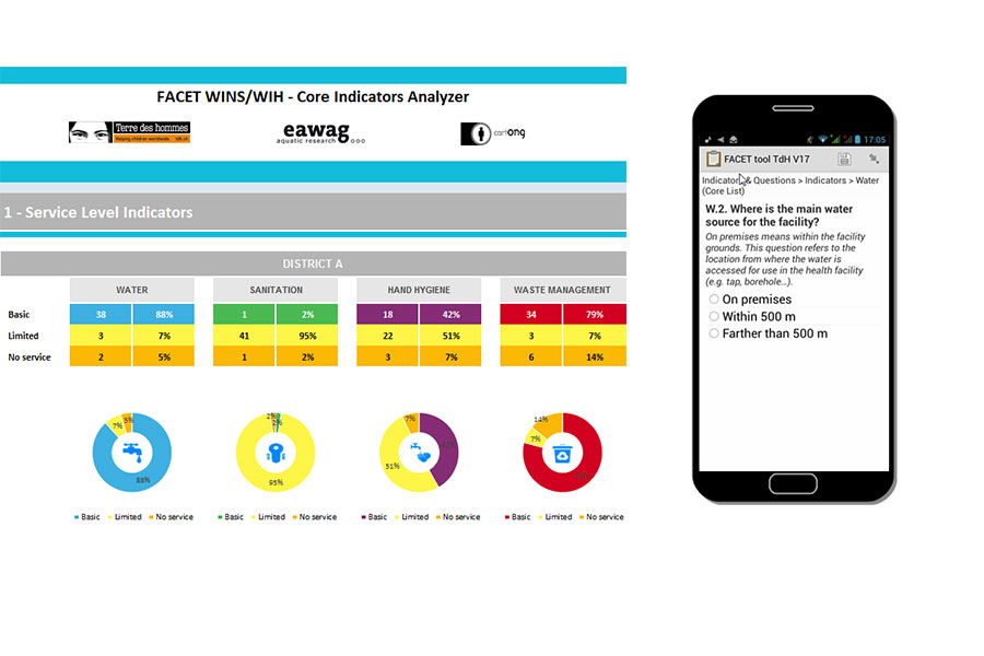 FACET: A mobile application measuring water supply and sanitation in